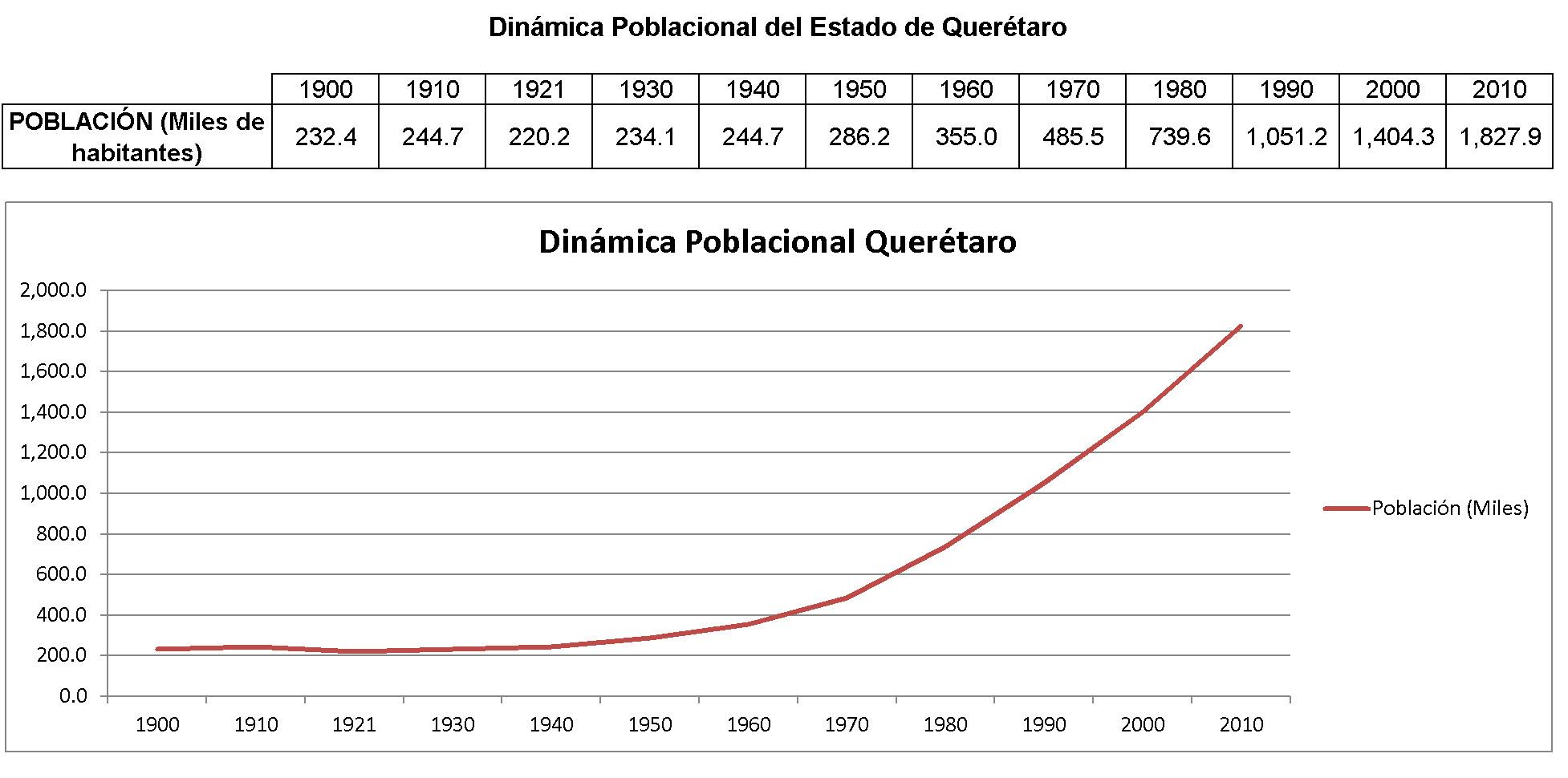 porcentaje aumento mensada pensional 2016 colombia aumento